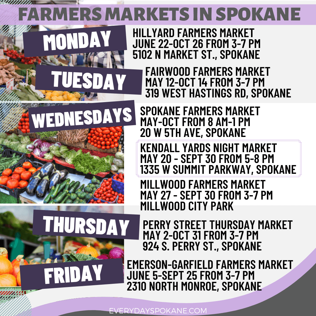 list of Spokane farmers markets