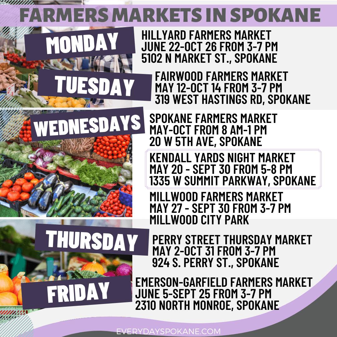 list of Spokane farmers markets